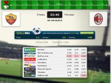 «Рома» – «Милан». Матч центр