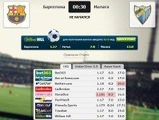 Сравнение коэффициентов на матч «Барселона» – «Малага» в матч-центре «Рейтинга Букмекеров»