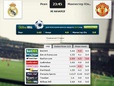 Сравнение коэффициентов на встречу «Реал Мадрид» – «Манчестер Юнайтед» в матч-центре «Рейтинга Букмекеров»
