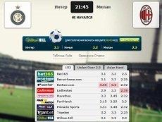 Сравнение коэффициентов на встречу «Интер» – «Милан» в матч-центре «Рейтинга Букмекеров»