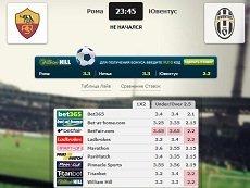 Сравнение коэффициентов на встречу «Рома» – «Ювентус» в матч-центре «Рейтинга Букмекеров»