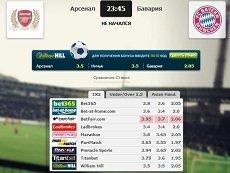 Коэффициенты на встречу «Арсенал» – «Бавария» в матч-центре «Рейтинга Букмекеров»