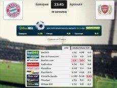 Сравнение коэффициентов на встречу «Бавария» – «Арсенал» в матч-центре «Рейтинга Букмекеров»