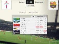 Сравнение коэффициентов на встречу «Сельта» – «Барселона» в матч-центре «Рейтинга Букмекеров»