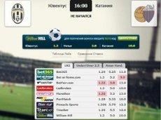 Сравнение коэффициентов на матч «Ювентус» – «Катания» в матч-центре «Рейтинга Букмекеров»