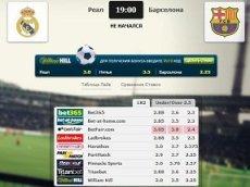Сравнение коэффициентов на встречу «Реал» – «Барселона» в матч-центре «Рейтинга Букмекеров»