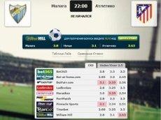 Сравнение коэффициентов на встречу «Малага» – «Атлетико Мадрид» в матч-центре «Рейтинга Букмекеров»
