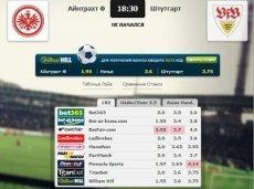 Сравнение коэффициентов на встречу «Айнтрахт» – «Штутгарт» в матч-центре «Рейтинга Букмекеров»