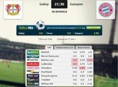 Сравнение коэффициентов на встречу «Байер» – «Бавария» в матч-центре «Рейтинга Букмекеров»
