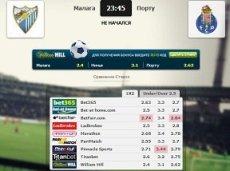 Сравнение коэффициентов на встречу «Малага» – «Порту» в матч-центре «Рейтинга Букмекеров»