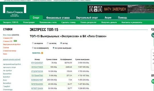 букмекерская конторы украина