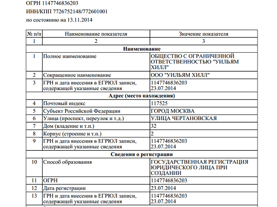 Выписка из ЕГРЮЛ по ООО «Уилльям Хилл»
