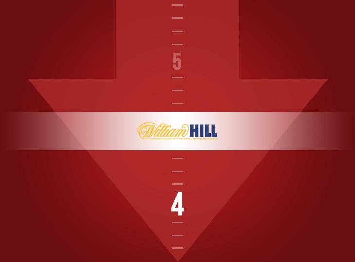 William Hill понижен в рейтинге до категории «4»