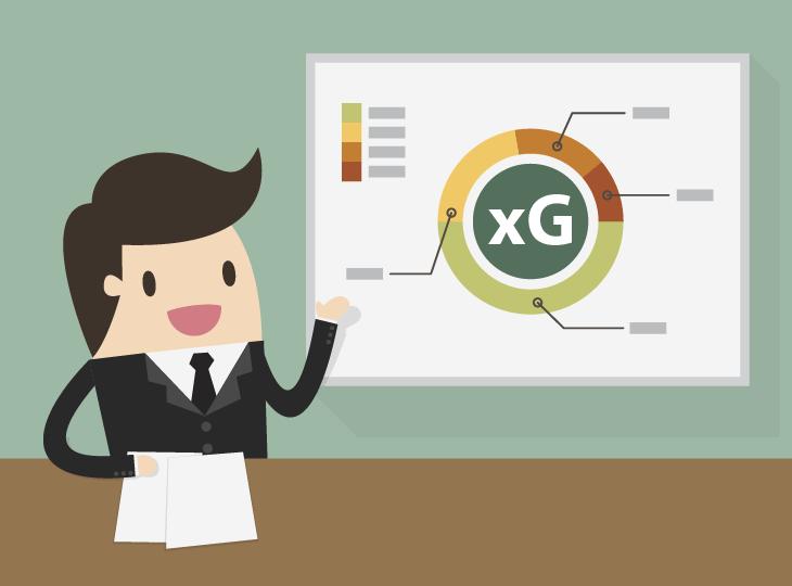 Статистика xG: что это и как использовать в ставках на спорт?