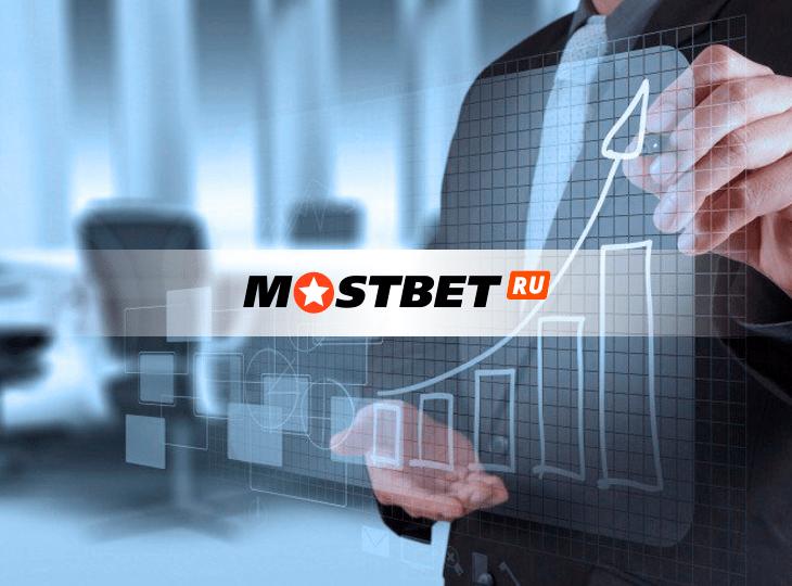 Иван Ташши (БК Mostbet): ключевое направление нашей работы - развитие своего продукта