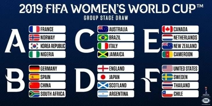Чемпионат мира по футболу среди женщин 2019 примет Франция