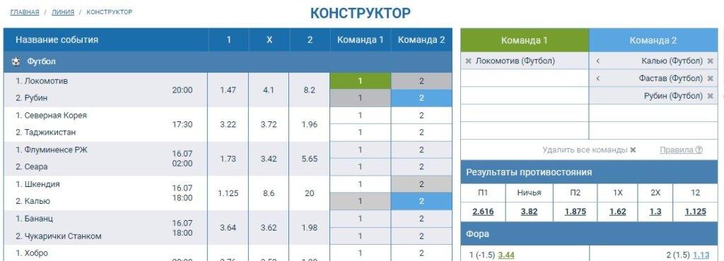 «Конструктор ставок»: «Локомотив» превзойдет не только «Рубин», но и европейских середняков