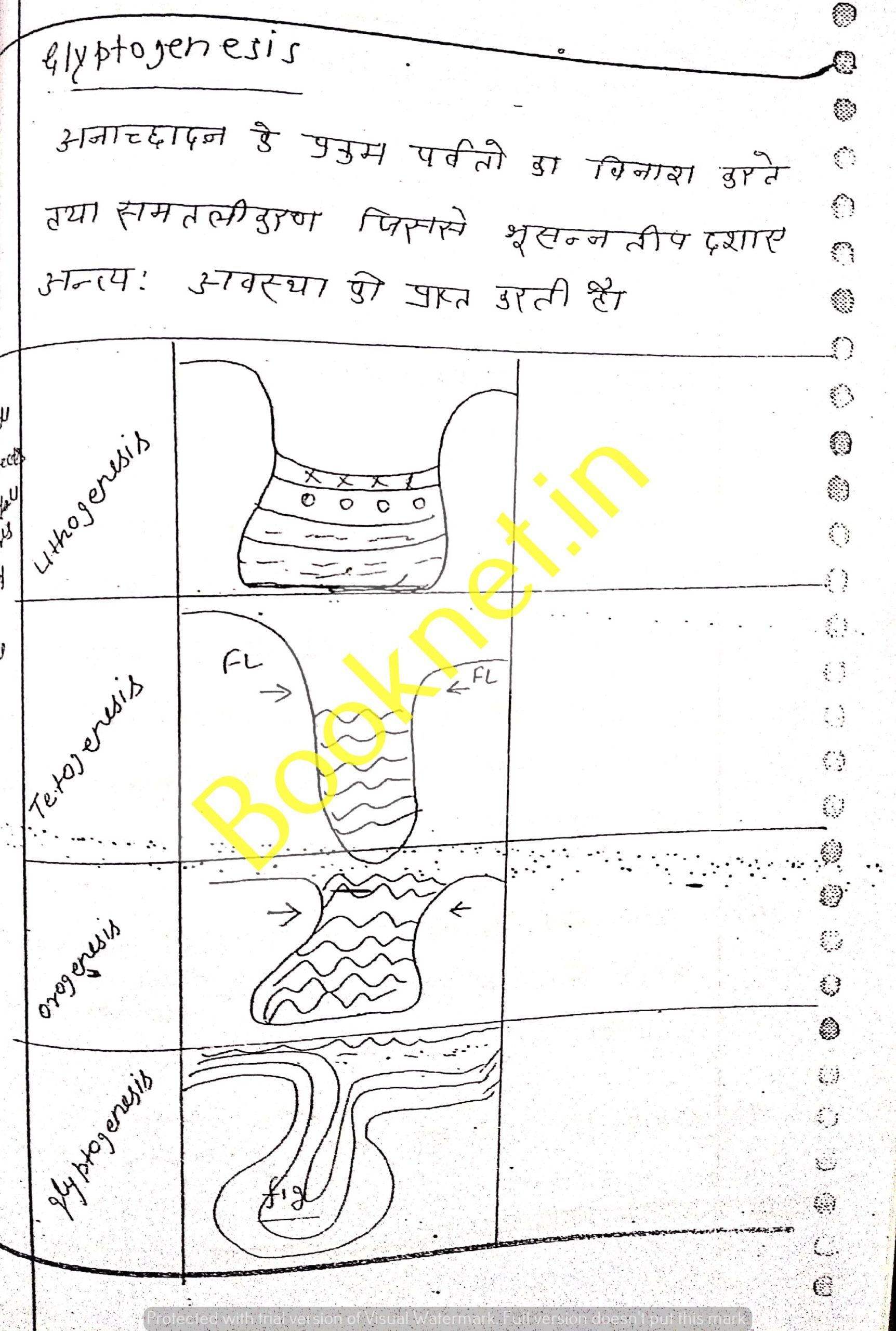 Geography (Optional) Classroom Notes in Hindi by ALOK