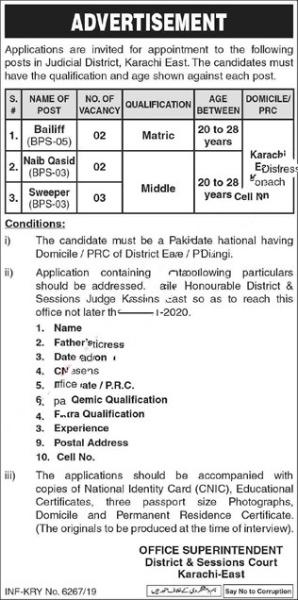 District & Session Court Karachi Jobs 2020 for Naib Qasid