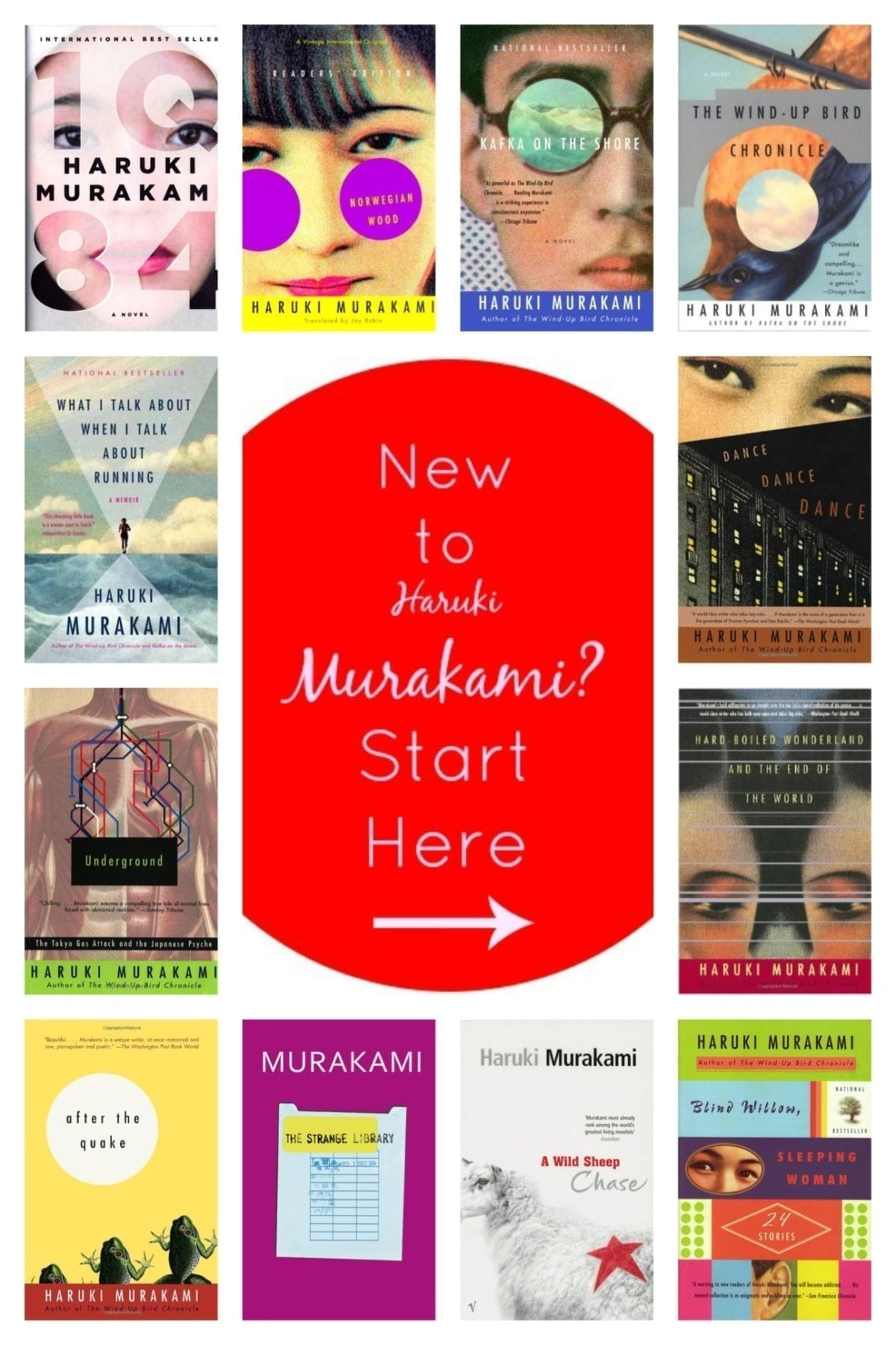 New to Murakami? Start here == data-recalc-dims=