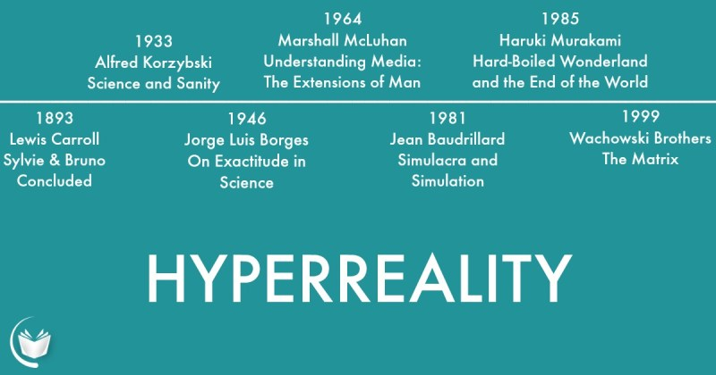 Jean Baudrillard and the Evolution of Hyperreality - Jessica S Manuel