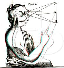 Descartes - Third Eye