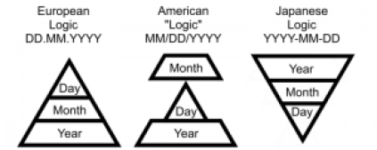 calendar formats