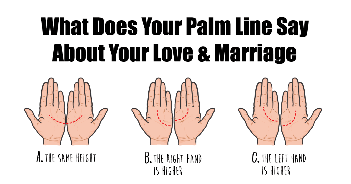 Palm Reading - Major Hand Lines