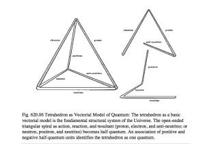 2 Triangles forming a Tetrahedron