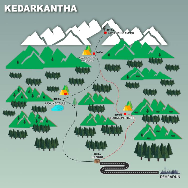 Kedarkantha Trek Map