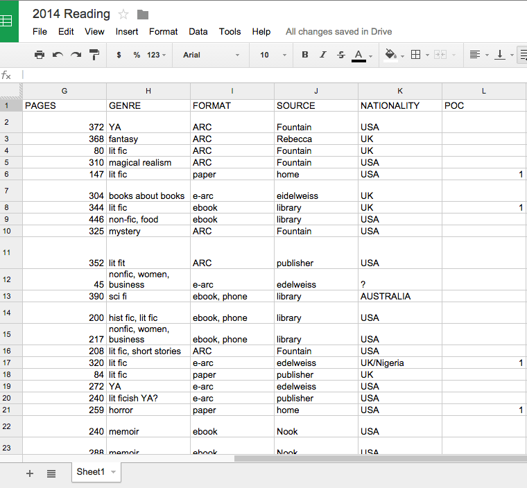 How I Track My Reading: The Ultimate Reading Spreadsheet