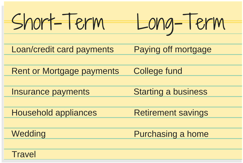 Short-Long-Term
