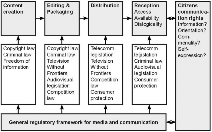 Media Freedom And Pluralism Chapter 1 Towards