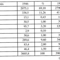 2004 Gmc Sierra 2500 Radio Wiring Diagram Drawing Lewis Dot Homs Et Hama En Syrie Centrale - Chapitre I. Le Peuplement De La Genèse Des ...