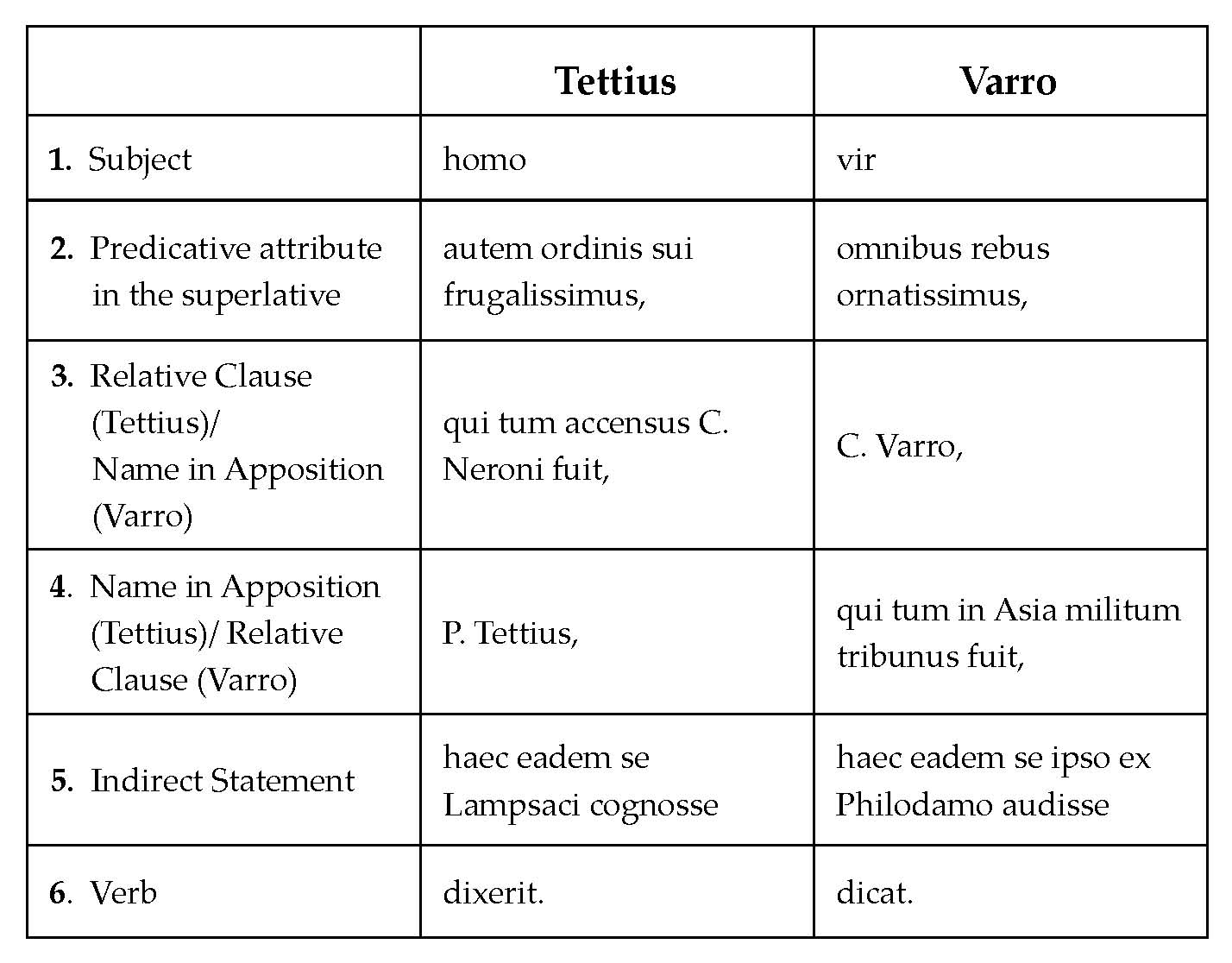 Cicero Against Verres 215386  Commentary  Open Book