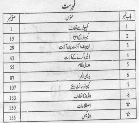 9th-class-Computer-textbook-Urdu-medium-contents-page