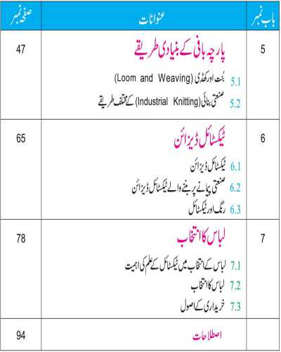 9th-class-Textile-and-clothing-textbook-Urdu-medium-contents-page-2