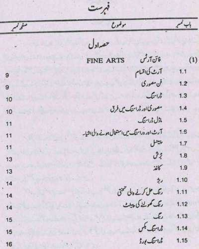Art-and-Drawing-9-10-contents-page-1