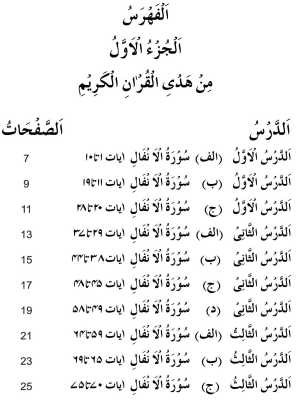 Islamic-Study-Compulsory-Book-9th-10th-contents-page