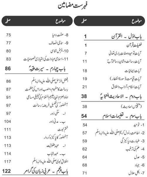 Islamic-Study-Optional-Book-9th-10th-contents-page