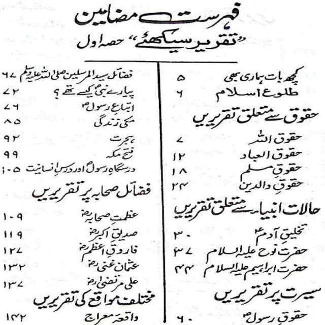 Learn-Speech-Urdu-Book-by-Molana Mufti-Jameel-Ahmad-Nazeeri-Part-1-Page-1