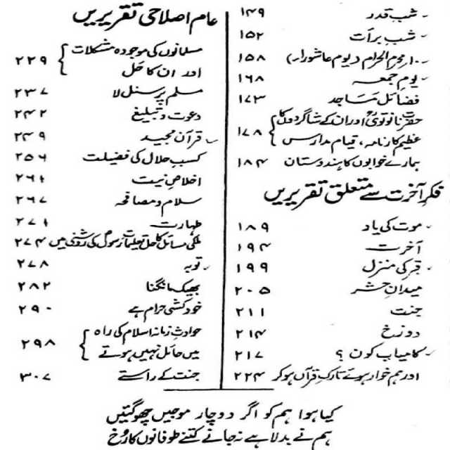 Learn-Speech-Urdu-Book-by-Molana Mufti-Jameel-Ahmad-Nazeeri-Part-1-Page-2