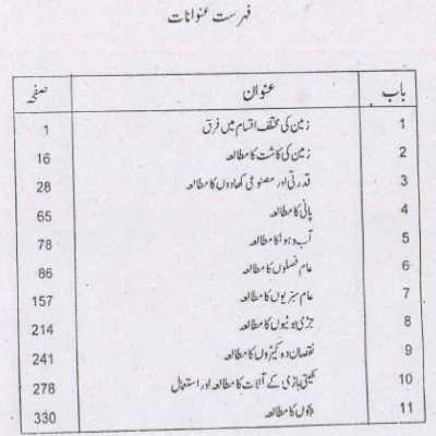 Zarai-Padawar-Work-Book-9th-10th-contents-page