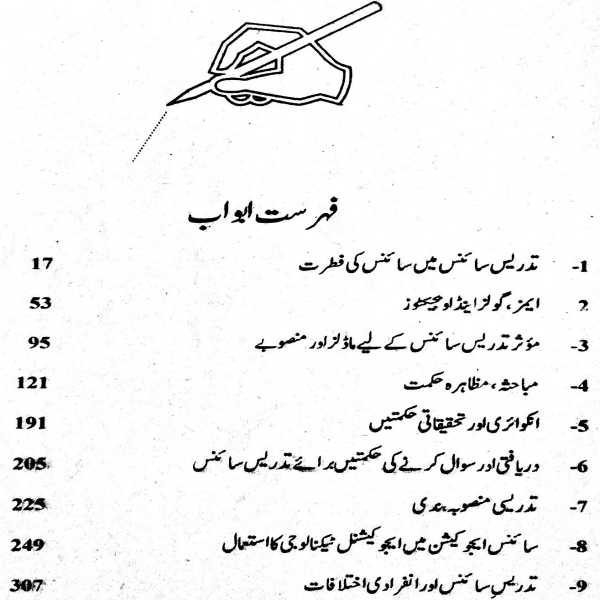 Download AIOU MEd Books Code 696 Book Urdu contents page