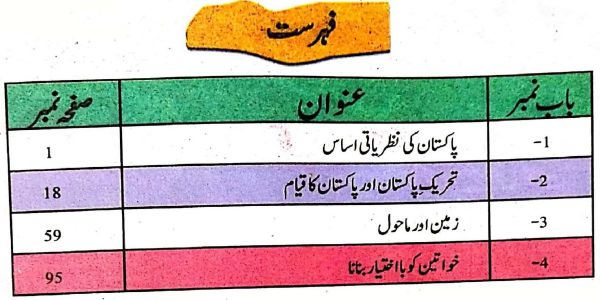 9th Class Pakistan Studies Book's New Syllabus