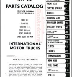 62 69 mt 113 parts catalog manual for scout 80 scout 800 scout 80 4x4 scout 800 4x4 sport scout 800 sport scout 800 4x4 by international 65 9466  [ 816 x 1056 Pixel ]