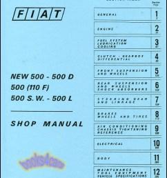 1965 fiat 500 wiring diagram [ 793 x 1109 Pixel ]