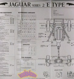 1966 jaguar wiring diagram manual e book68 jaguar e type wiring diagram wiring diagram technicwiring diagram [ 1059 x 973 Pixel ]