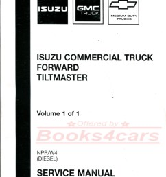 95 npr w4 diesel shop service repair manual forward tiltmaster by isuzu gmc chevrolet commercial truck 95 istsvc4541  [ 789 x 1034 Pixel ]