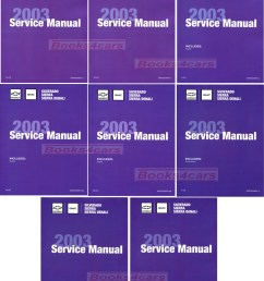 2003 silverado sierra denali shop service repair manual by chevrolet gmc truck includes hd and diesel duramax engine b03 gmt03ck8pu  [ 1019 x 1310 Pixel ]